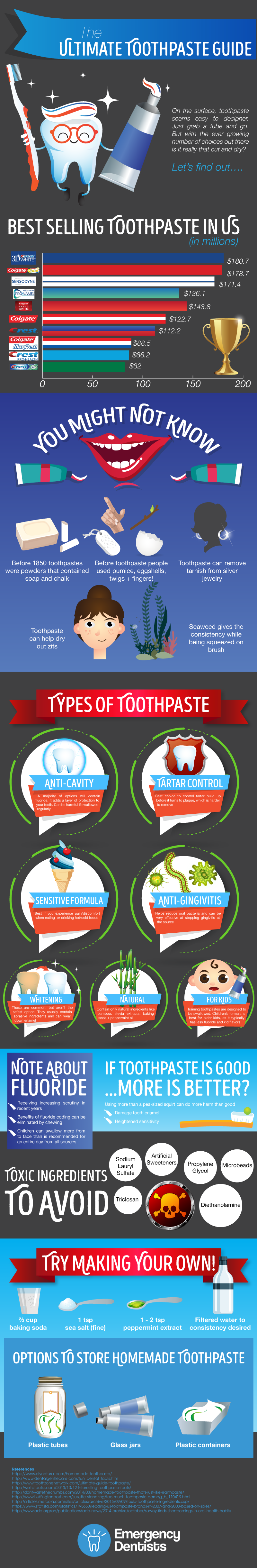 Toothpaste clipart healthy smile. Ultimate guide all you