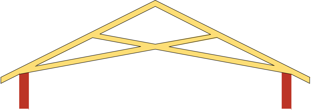 Tornado clip roof truss. Scissors wikipedia