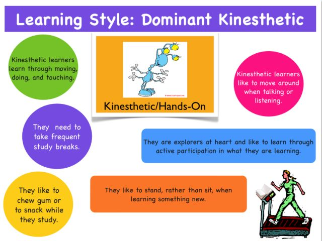 Touch clipart kinaesthetic. Best learning styles