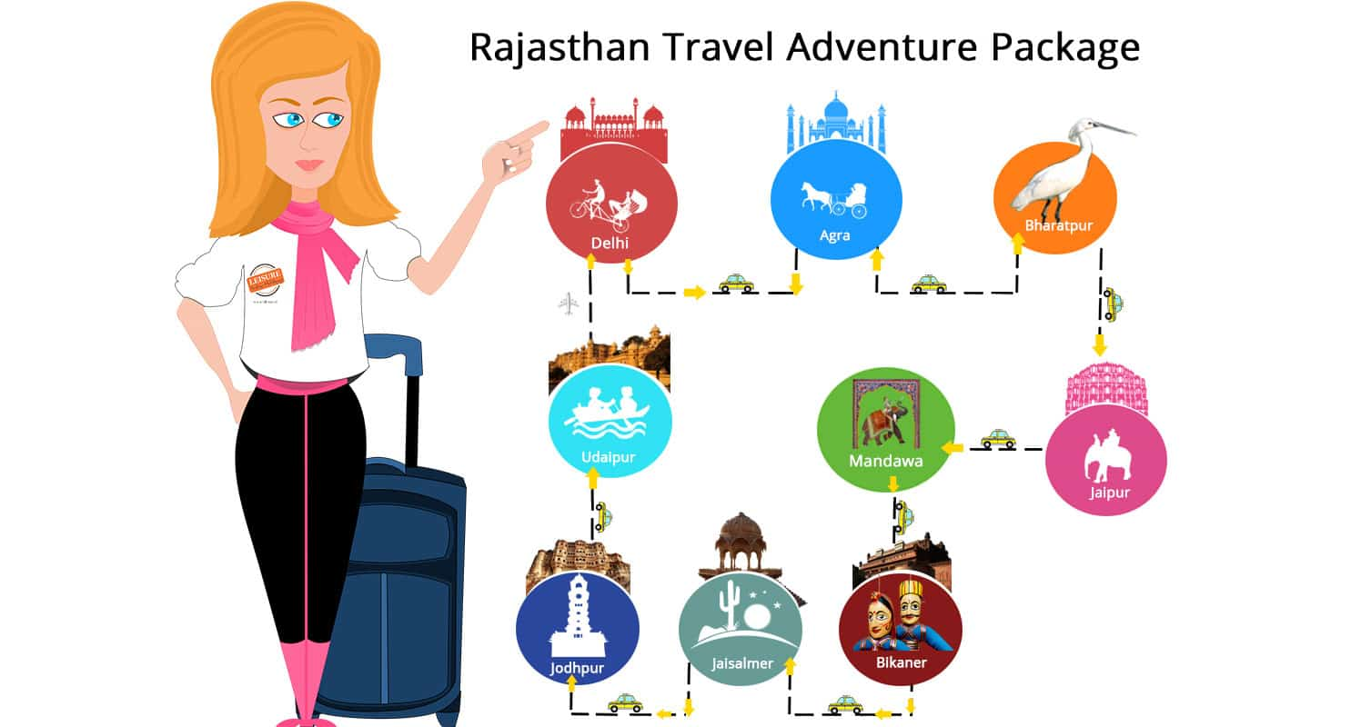 Tourist clipart holiday package. Rajasthan travel adventure voyage