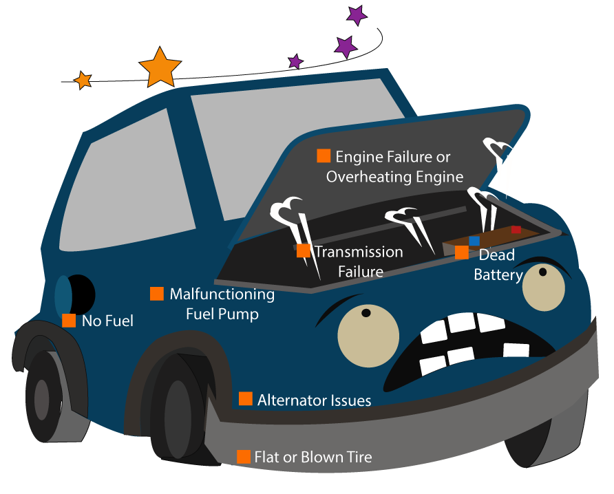 Tow clipart car towed. What are the common