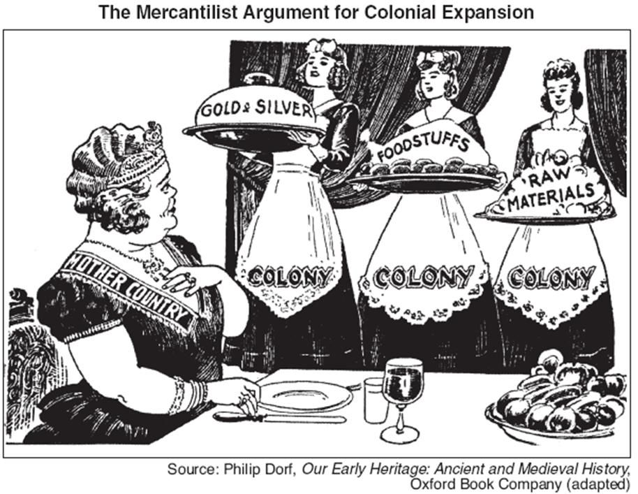 Trade clipart mercantilism. And income inequality world