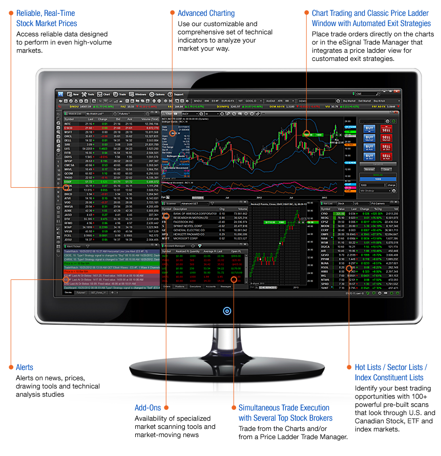 Trade drawing trading. Real time forex news
