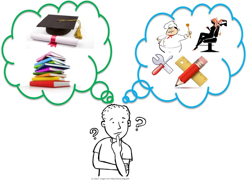 training clipart vocational training