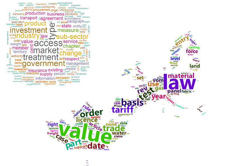 Transformation vector word cloud. Bnosac open analytical helpers