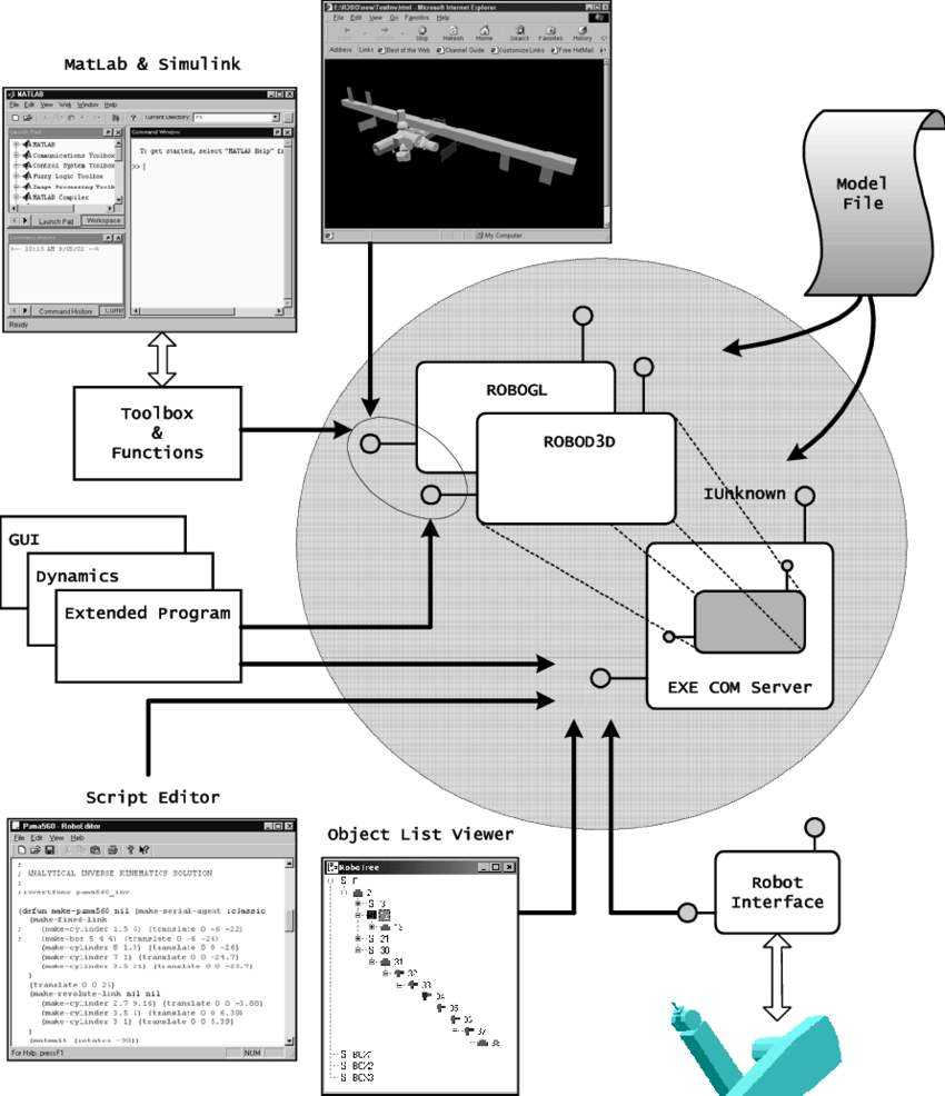 Translate drawing components. Integration of simulation download
