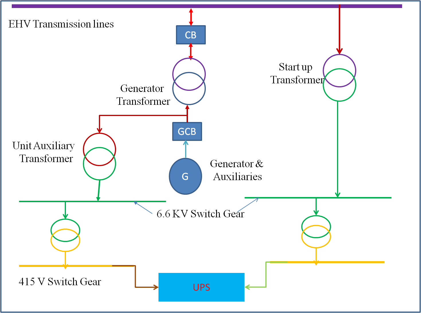 Wiring Diagram For A Fan Isolator Switch