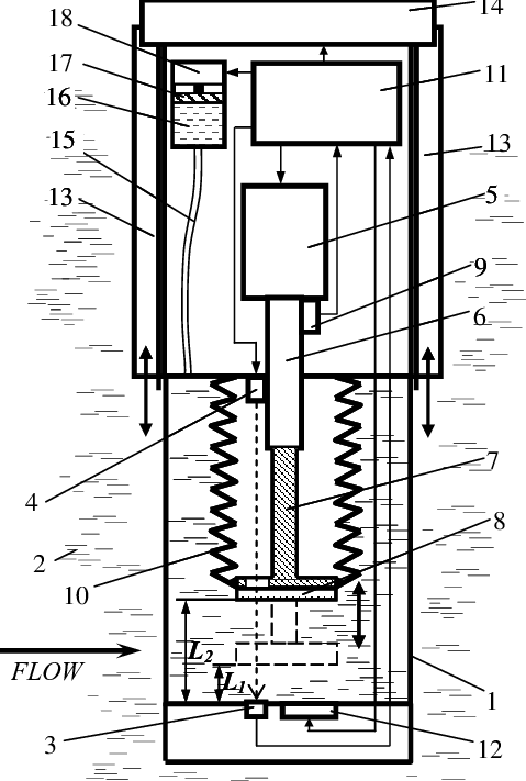 Transmission drawing automatic. Example of a ratiometric