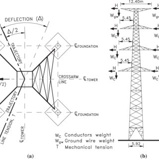 Transmission drawing construction manual. Pdf structural behaviour of