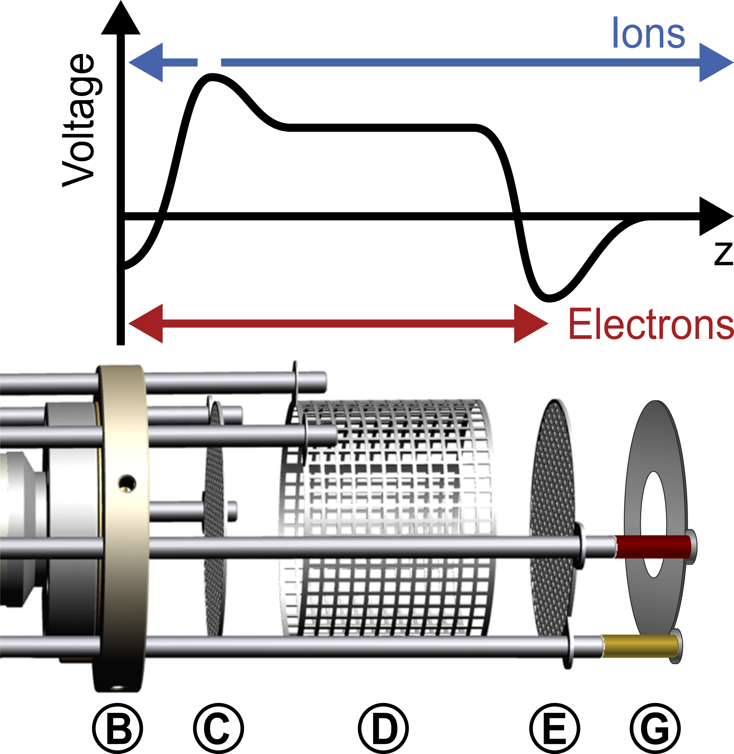 Transmission drawing labeled. First of electrons and