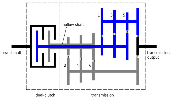 Transmission drawing labeled. What is the difference