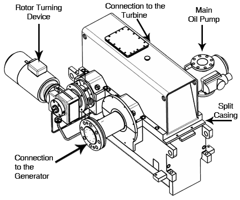 Transmission Drawing Tech Transparent Clipart Free Download