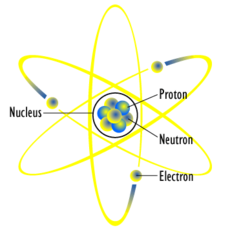 Transparent atom current model. What is the atomic
