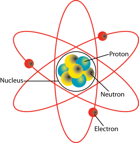 Transparent atom element. Atoms and molecules ck