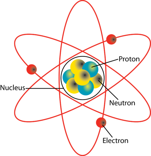 Transparent atom element. Atoms and elements