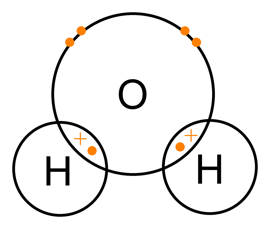 Transparent atom bond. Covalent simple english wikipedia
