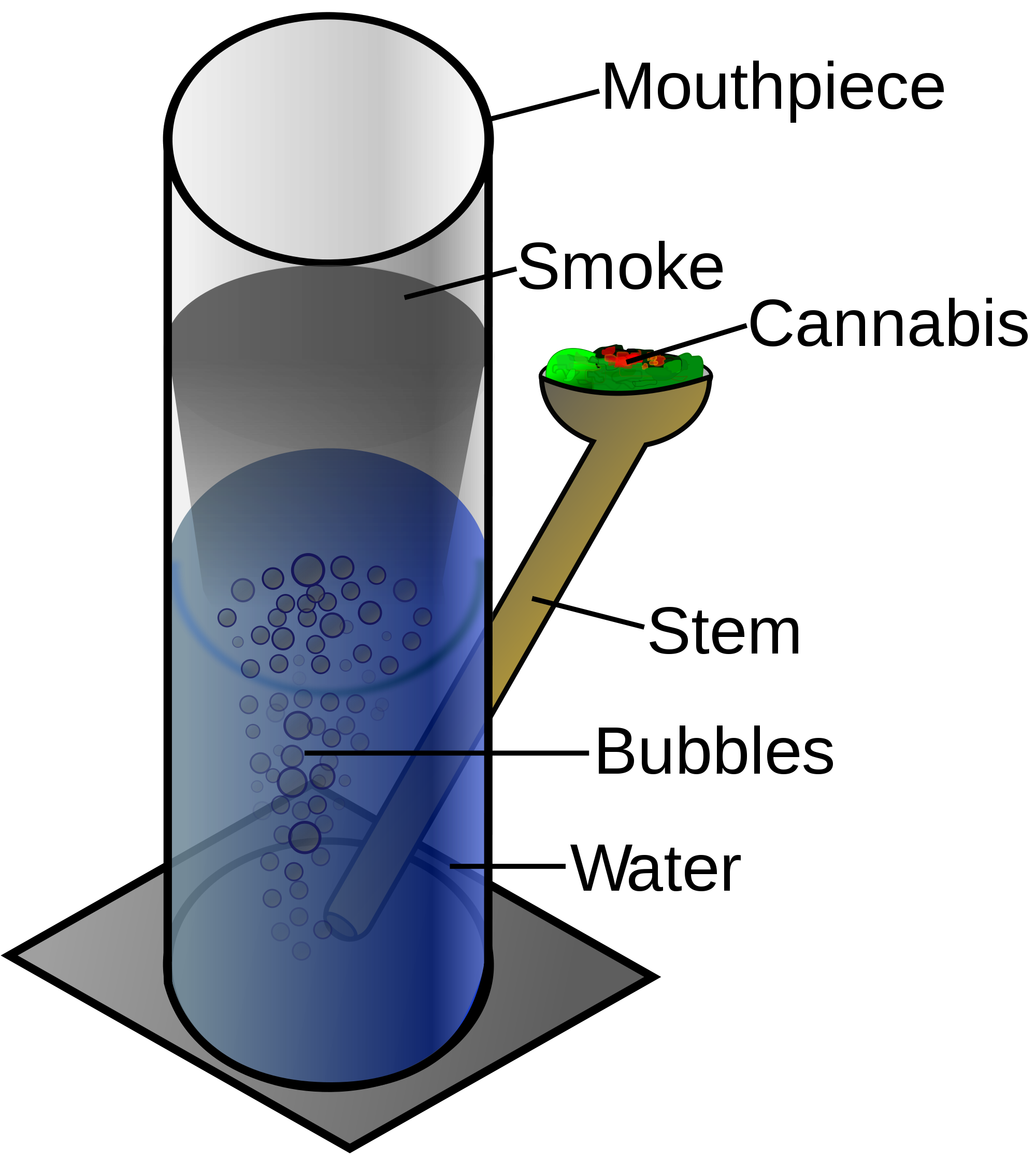 Transparent bong svg. File wikimedia commons open