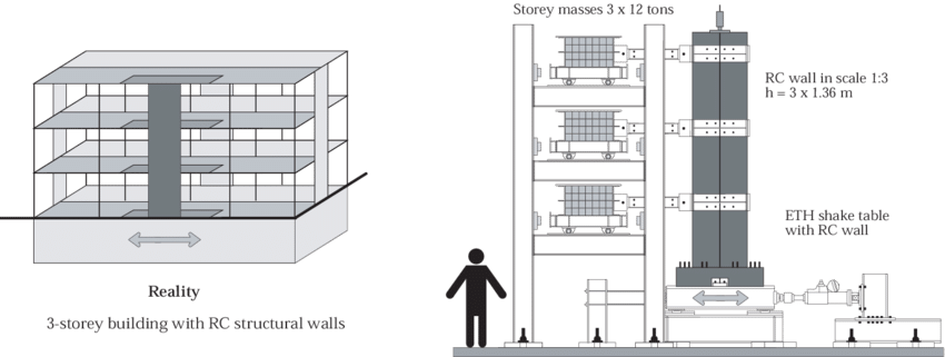 Transparent building structural. Reference with wall system