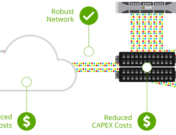 Transparent caching growth. Market industry outlook research