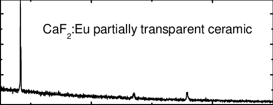 transparent ceramic transmission