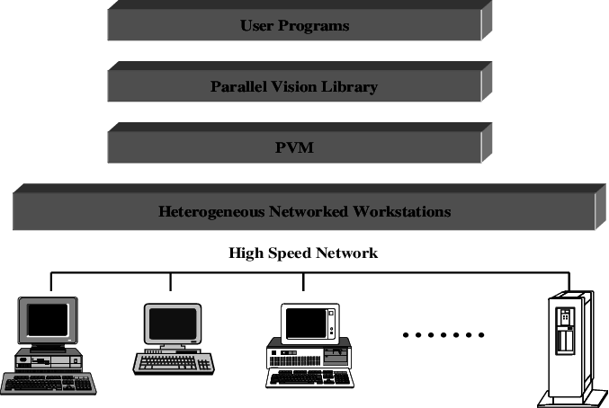 Transparent computing figure. Heterogeneous networked environment manner