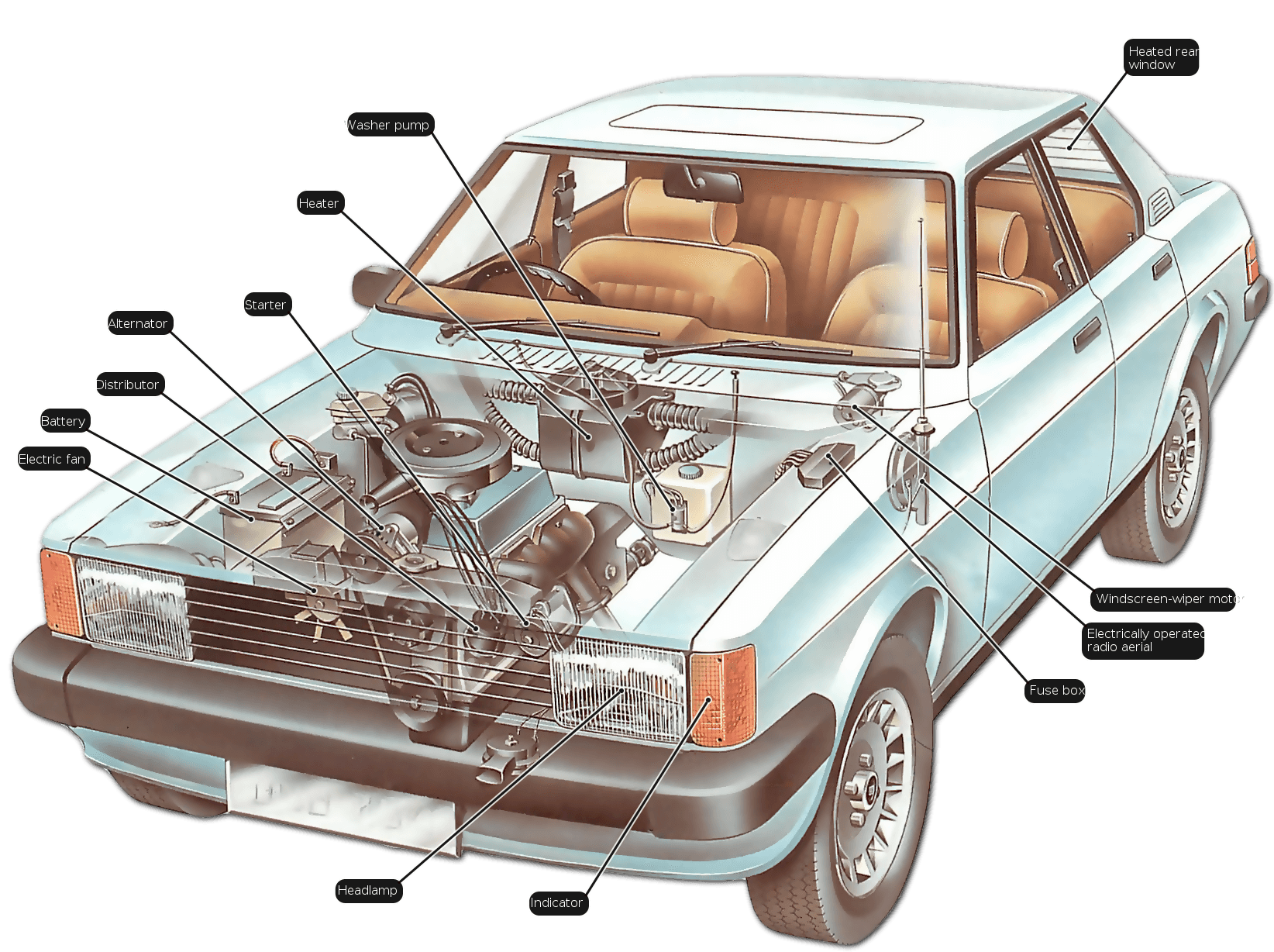 Transparent engine simple car. How electrical systems work