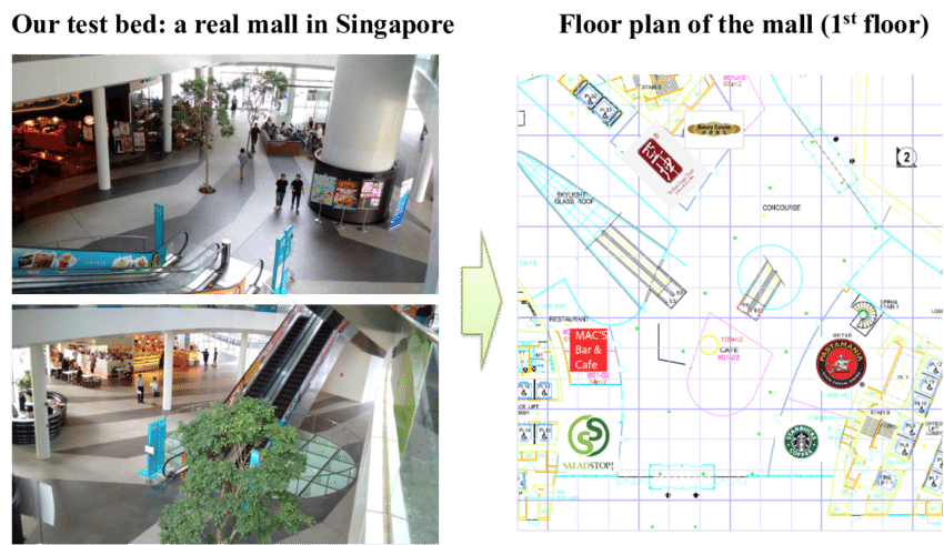 Transparent floor mall. A real in singapore