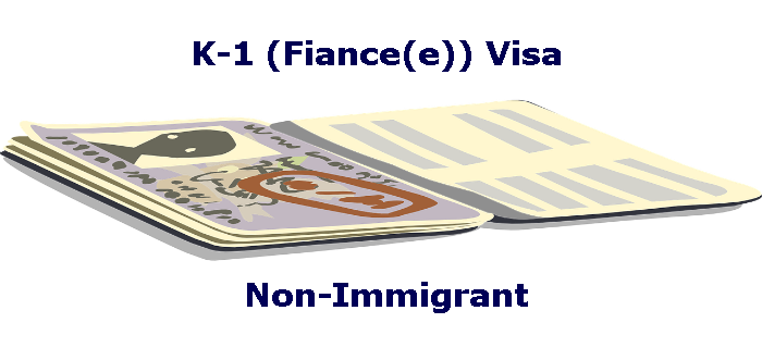Transparent folders interview visa. K fiance passport with