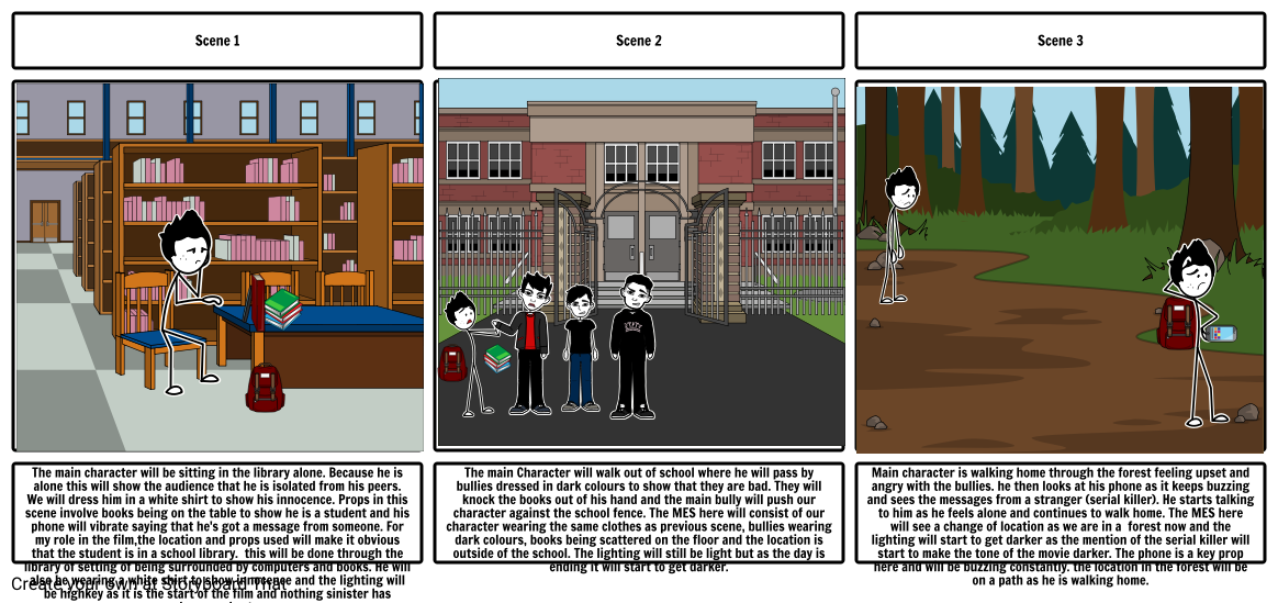 Transparent horror part 1. Film storyboard by callanjohal