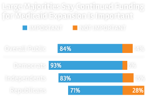 J transparent large. Majorities say continued funding