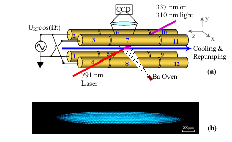Transparent laser cool. A schematic of the