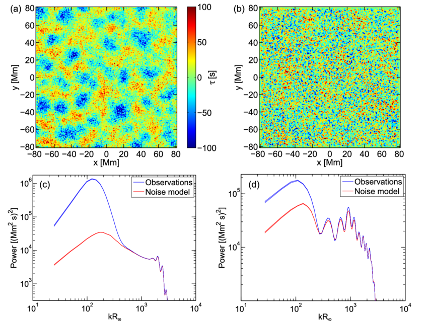 Transparent mapping anisotropic direction. A example hmi oi