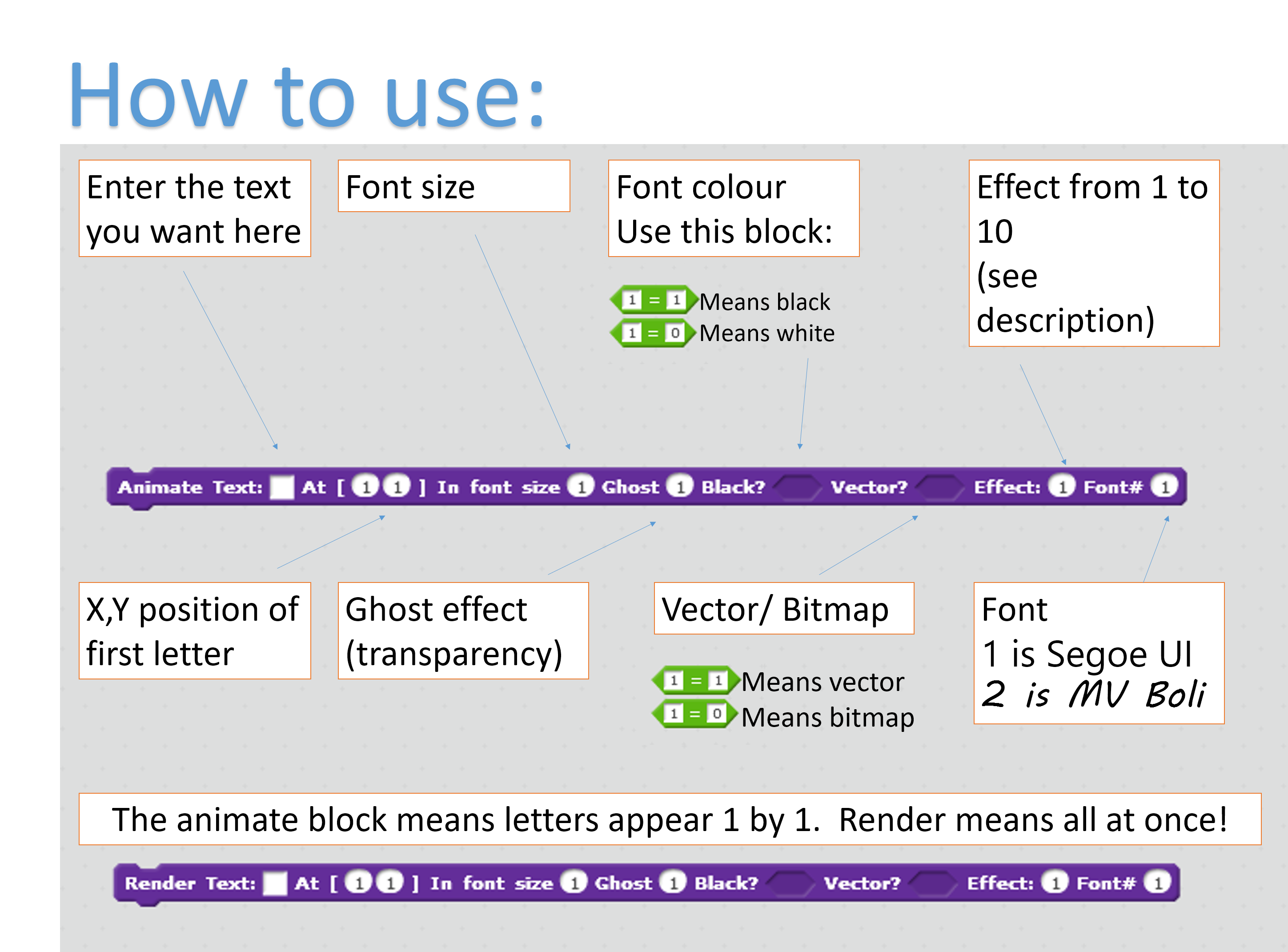 Block vector scratch. How to use font