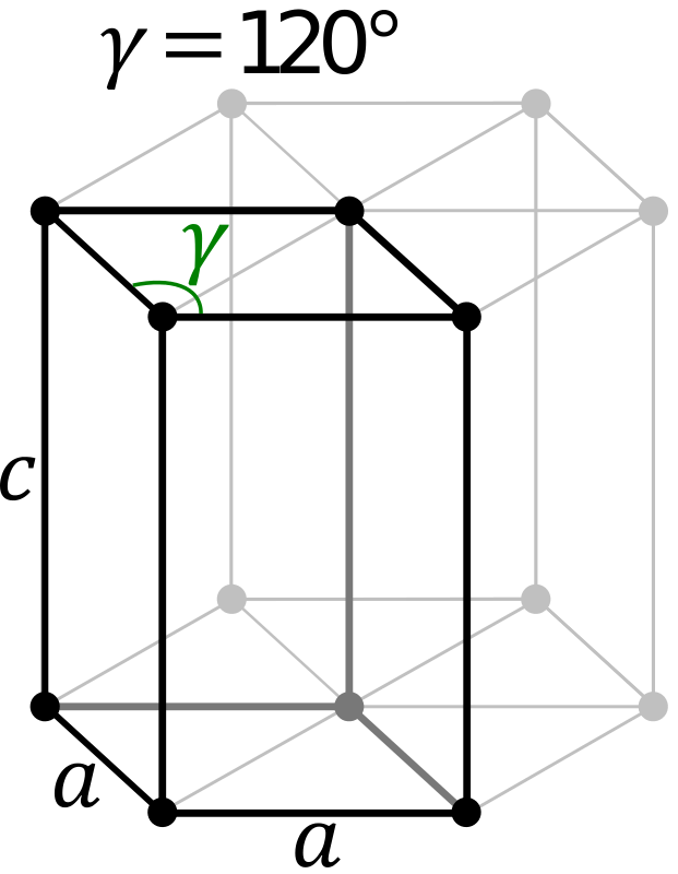 Transparent mineral hexagonal crystal. System wikipedia the free