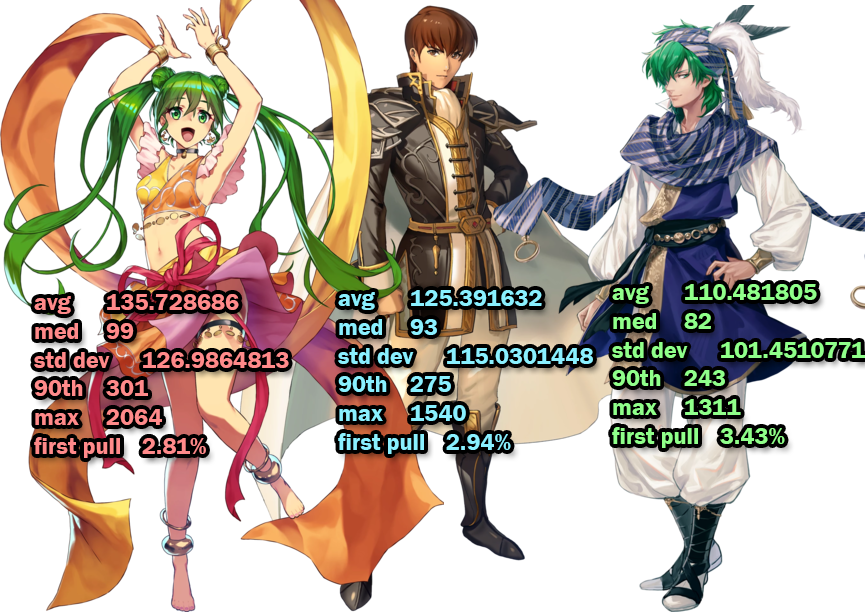 Transparent orb feh. Cost analysis doorway to