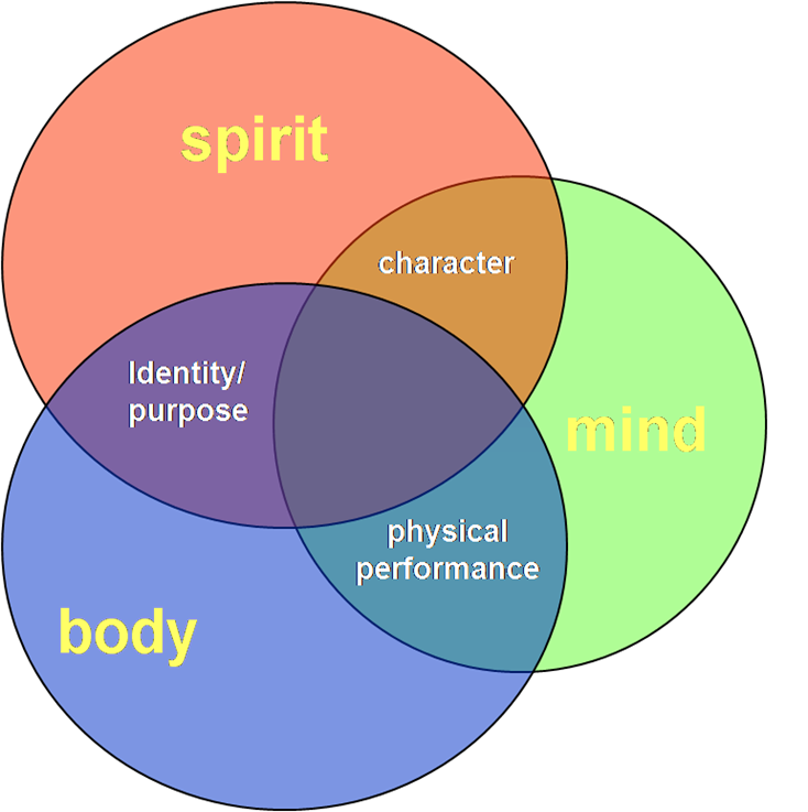 Transparent personality sport. Philosophie helping people help