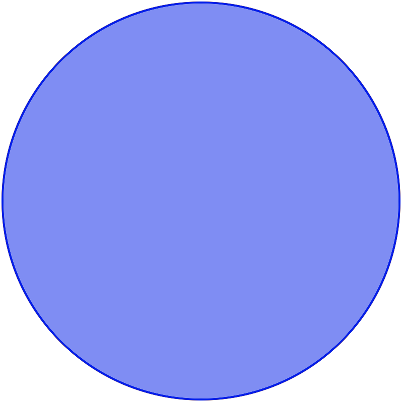 blue icon images. Transparent png circle jpg library stock