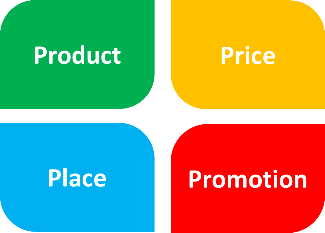 Transparent price business. Marketing mix and how