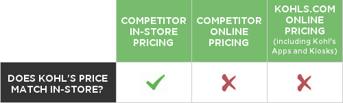 Do you match s. Transparent prices competitor jpg freeuse