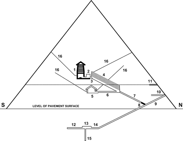 Transparent pyramid giza. The great of decoding