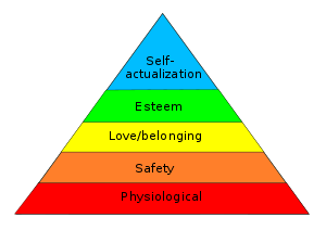 transparent pyramid hierarchy