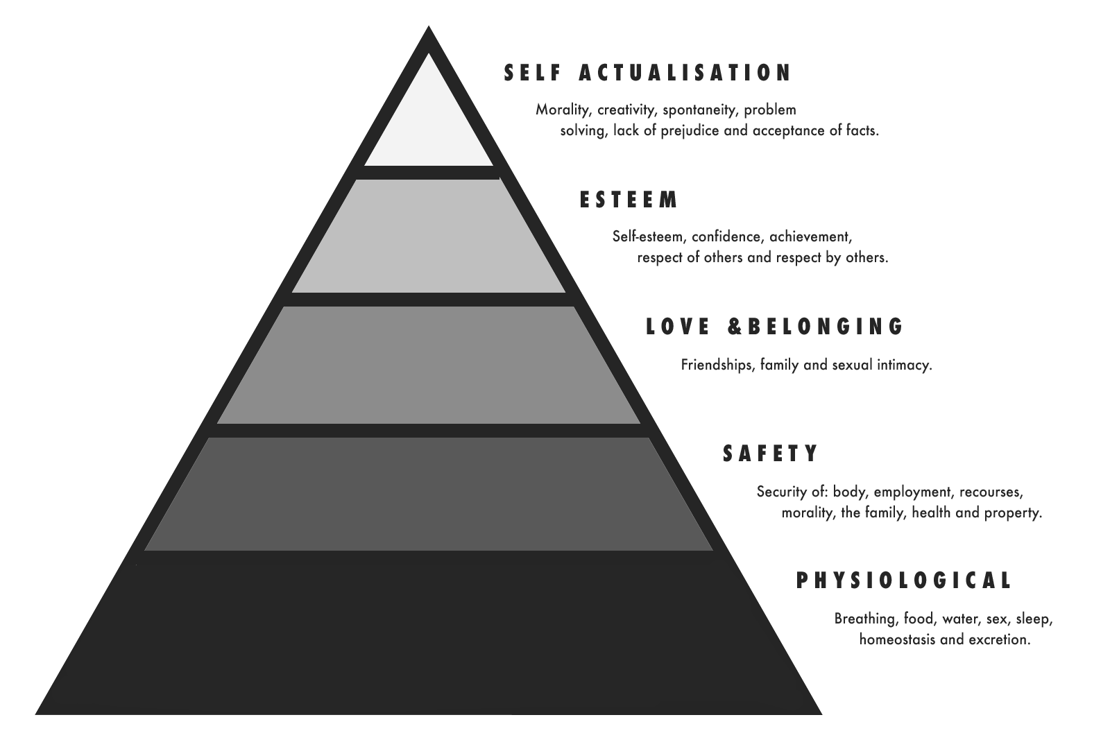 Transparent pyramid hierarchy. Abraham maslow s of