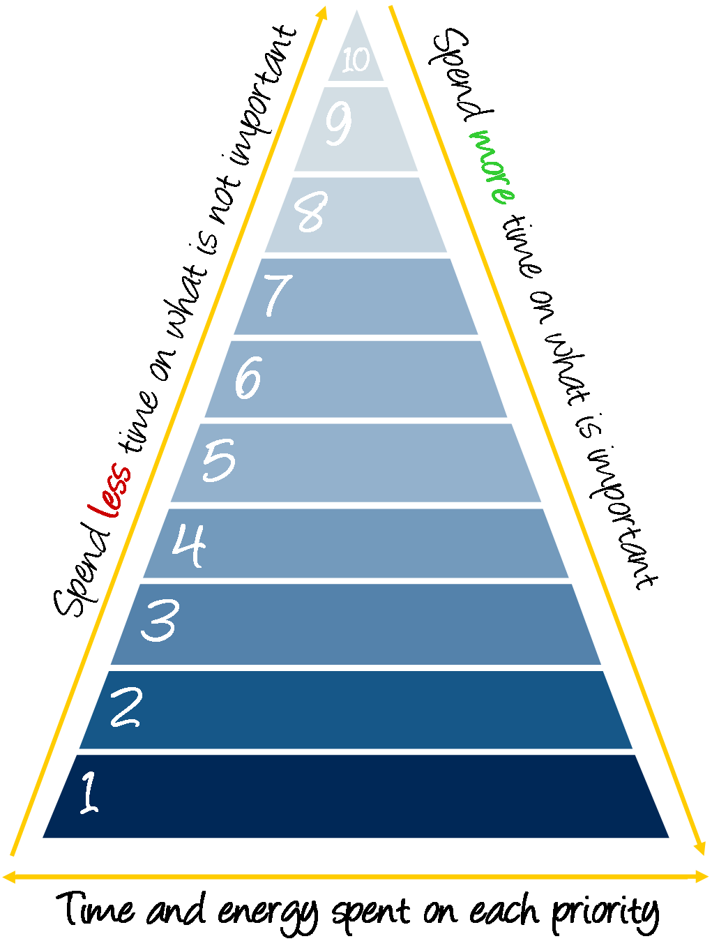Transparent pyramid layer. The priority is made