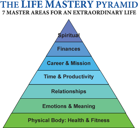 Transparent pyramid real life. Download the mastery area