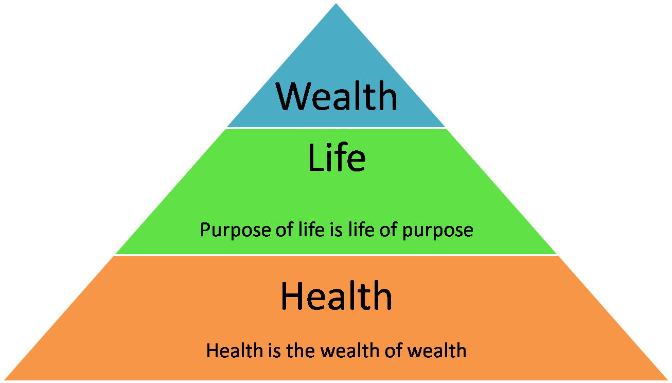 Transparent pyramid real life. Of priorities clapclapclappp