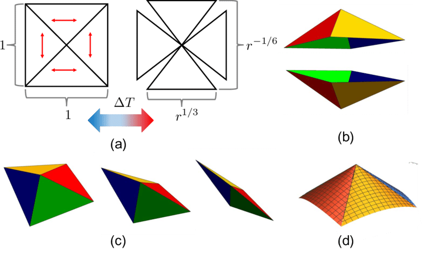 Transparent pyramid simple. A example of nonisometric