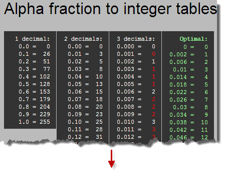 Transparent rgba html. Color opacity stack overflow