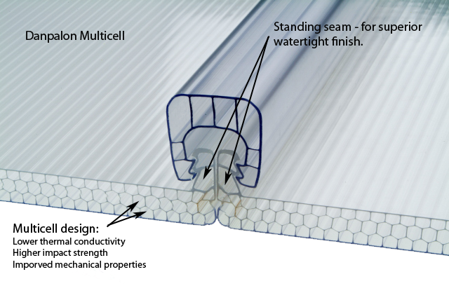 Transparent roofing clear poly. Danpalon polycarbonate products multicell
