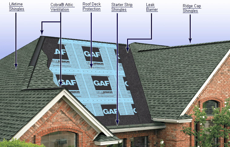 Attic drawing sloping roof house. Decoration roofing prices best