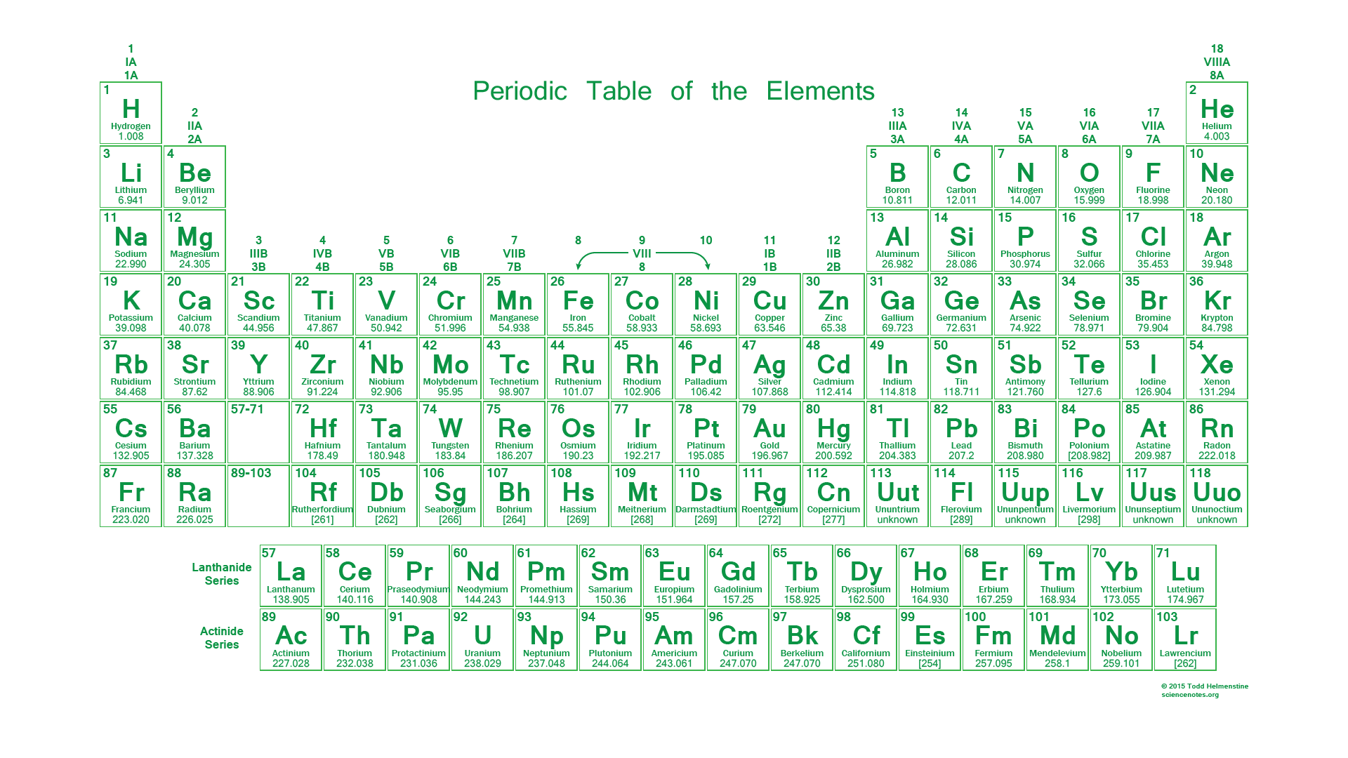 Transparent science translucent. Neon periodic table desktop
